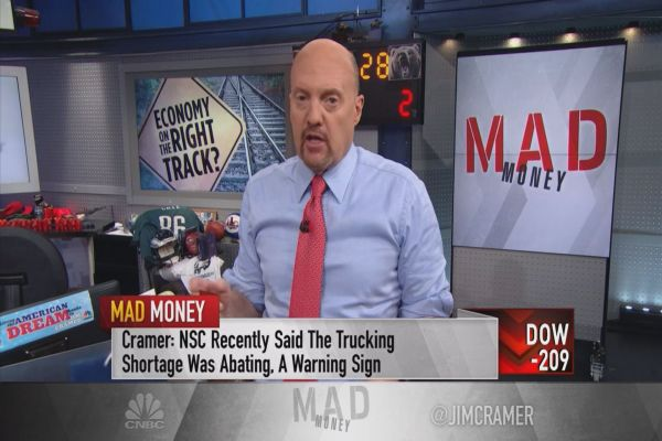 A key market sector is signaling that the Fed should stay on hold, says Jim Cramer